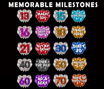 XXL Memorable Milestones 10pc